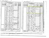 Malcom McLeod (1785) Campsie Census 1841